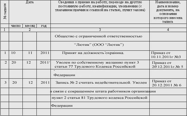Купить трудовой стаж в Москве