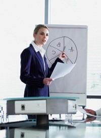 Оценка бизнеса: понятие и цели оценки.