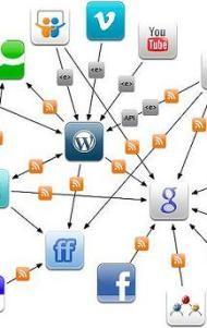 Мониторинг социальных сетей