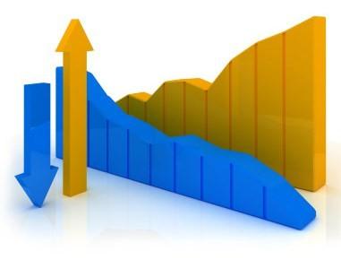 Анализ процессов бизнеса на предприятии