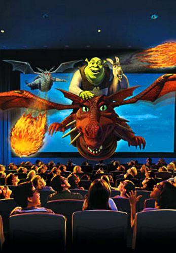 Интерактивные кинотеатры