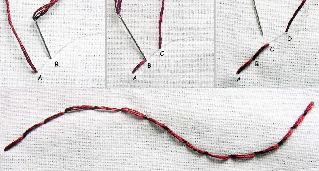 Шов бэкстич, как вышивать пошагово, схема для начинающих.
